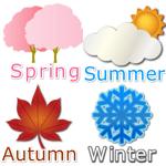 便秘になりやすい季節と対処法